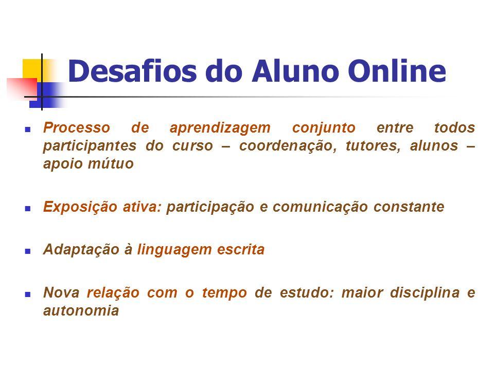 Desafios do Aluno Online Estabelecimento de estrategias de estudo de acordo com sua disponibilidade de tempo (ex.