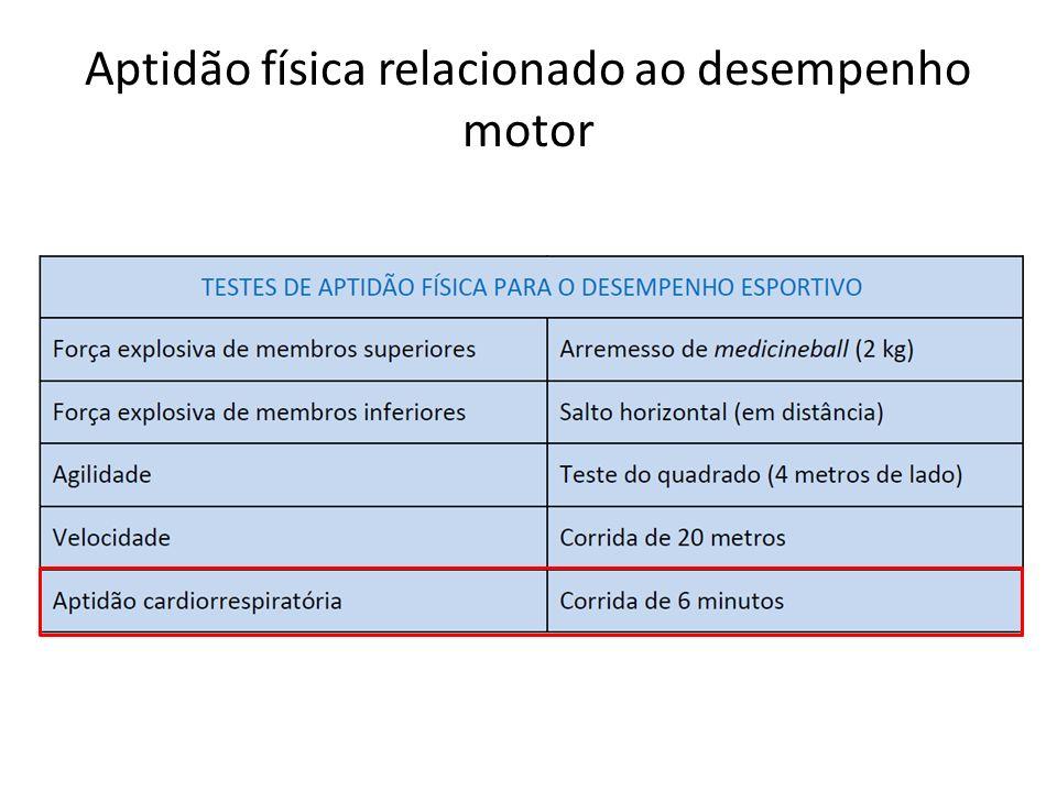 Aptidão física relacionado ao desempenho motor