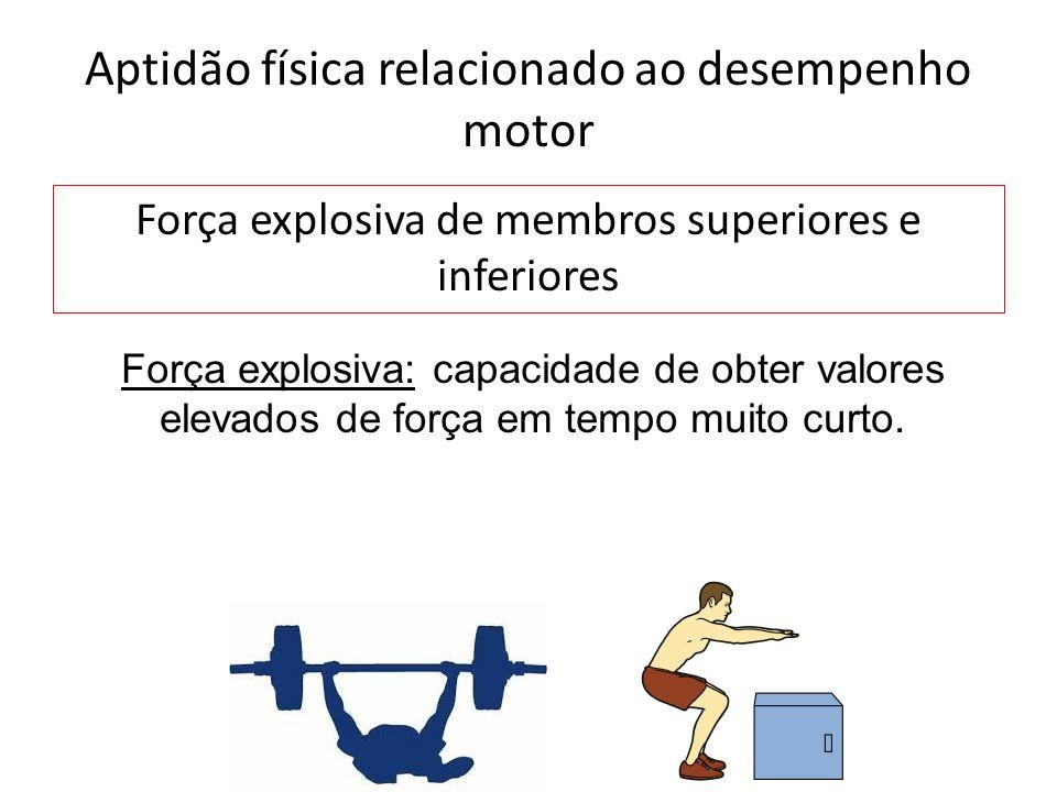 Força explosiva de membros superiores e inferiores Força explosiva: capacidade de obter valores elevados de força em tempo muito curto.