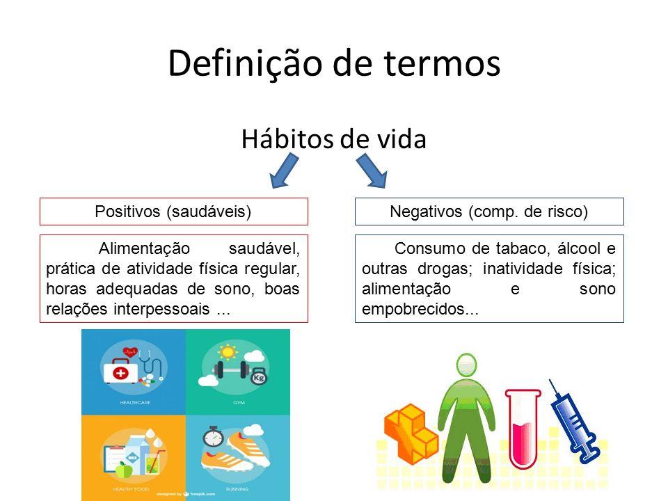 Definição de termos Hábitos de vida Positivos (saudáveis)Negativos (comp. de risco) Alimentação saudável, prática de atividade física regular, horas a