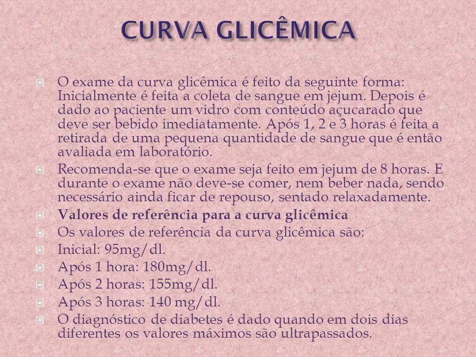  O exame da curva glicêmica é feito da seguinte forma: Inicialmente é feita a coleta de sangue em jejum. Depois é dado ao paciente um vidro com conte