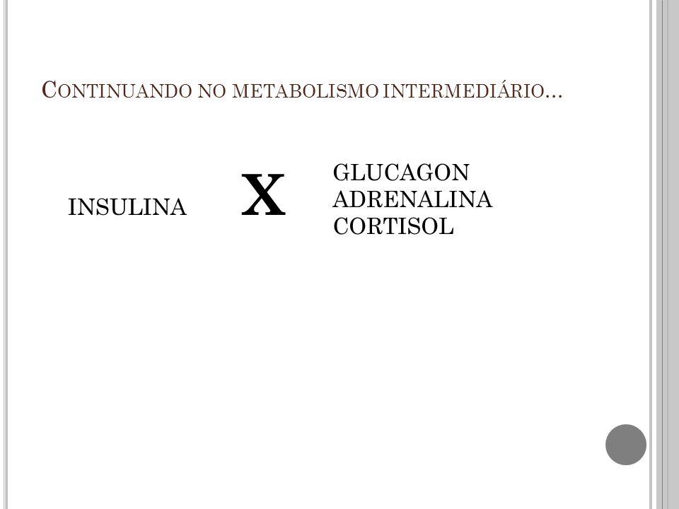 TRATAMENTO Diabetes Mellitus tipo 1 Objetivos do tratamento O DCCT é o marco no tratamento do DM1 Tratamento intensivo X tratamento convencional com insulina Complicação respectivamente: Retinopatia: 12% versus 54% Nefropatia: 16% versus 27% Neuropatia: 5% versus 13% Medicina Interna de Harrison, 2013