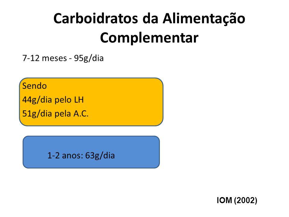 Carboidratos da Alimentação Complementar 7-12 meses - 95g/dia Sendo 44g/dia pelo LH 51g/dia pela A.C.