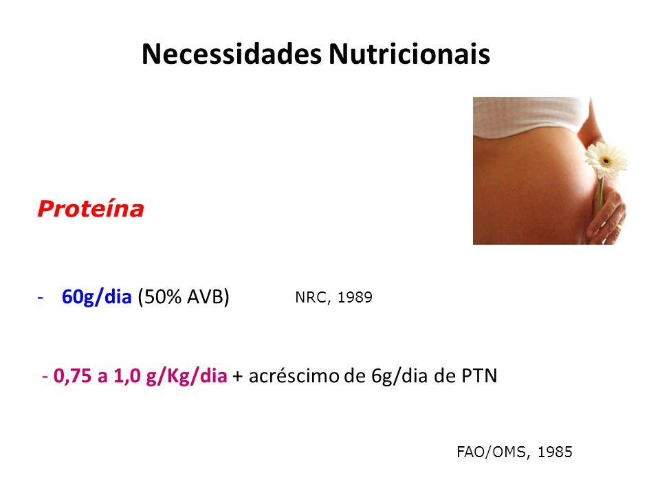Necessidades Nutricionais Proteína -60g/dia (50% AVB) - 0,75 a 1,0 g/Kg/dia + acréscimo de 6g/dia de PTN NRC, 1989 FAO/OMS, 1985