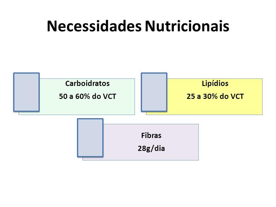 Necessidades Nutricionais Carboidratos 50 a 60% do VCT Lipídios 25 a 30% do VCT Fibras 28g/dia