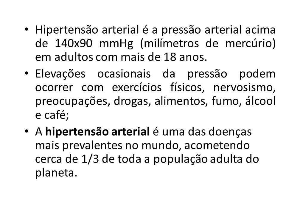 Hipertensão arterial é a pressão arterial acima de 140x90 mmHg (milímetros de mercúrio) em adultos com mais de 18 anos.