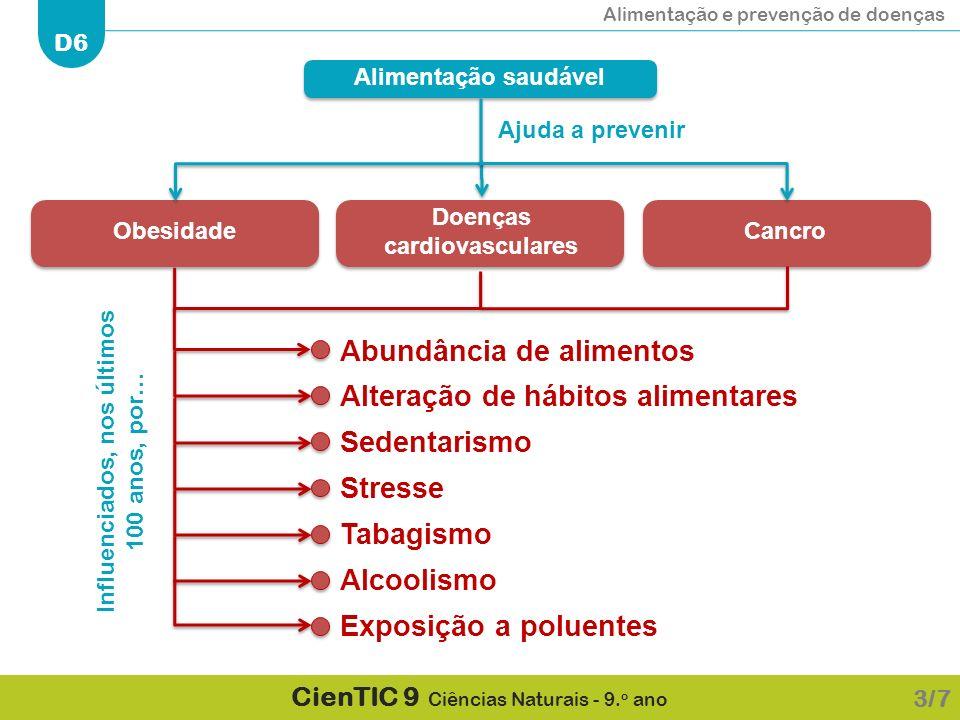 Alimentação e prevenção de doenças D6 CienTIC 9 Ciências Naturais - 9. o ano 3/7 Alimentação saudável Obesidade Doenças cardiovasculares Cancro Ajuda