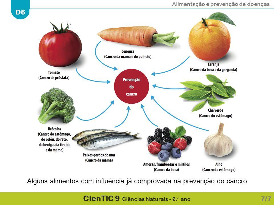 Alimentação e prevenção de doenças D6 CienTIC 9 Ciências Naturais - 9. o ano 7/7 Alguns alimentos com influência já comprovada na prevenção do cancro