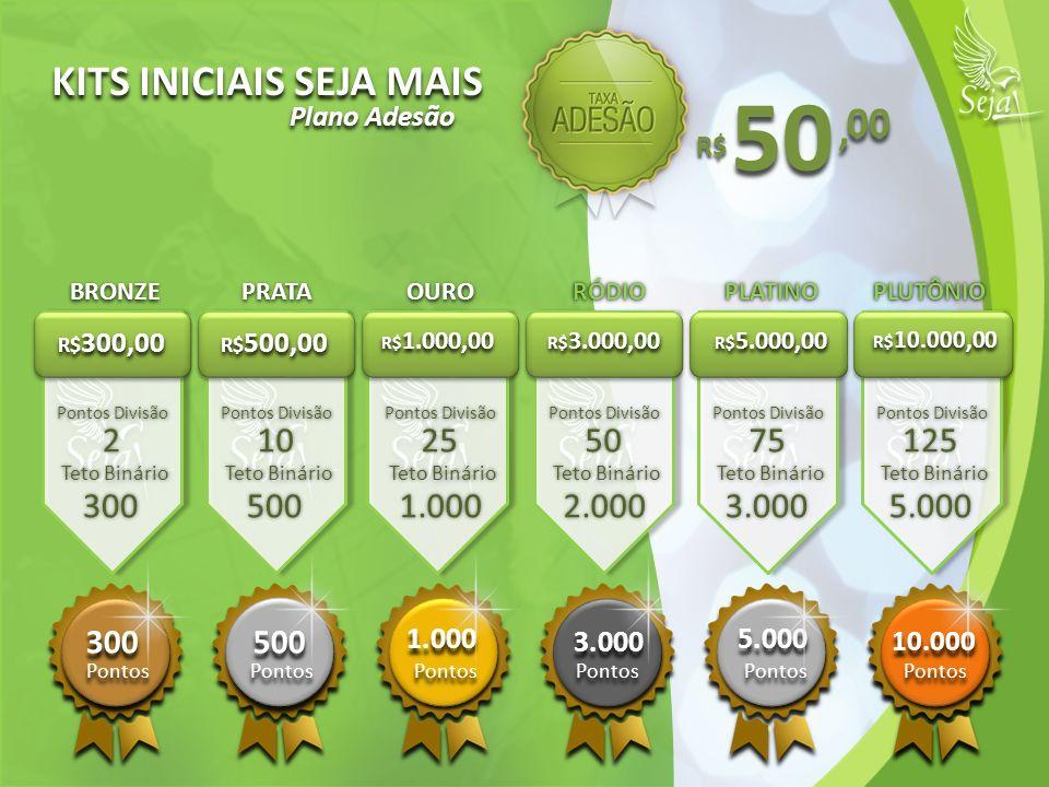 50 00,, R$ KITS INICIAIS SEJA MAIS Plano Adesão 500 Pontos 1.000 Pontos 3.000 Pontos 5.000 Pontos BRONZE PRATA OURO RÓDIO PLATINO PLUTÔNIO Teto Binári