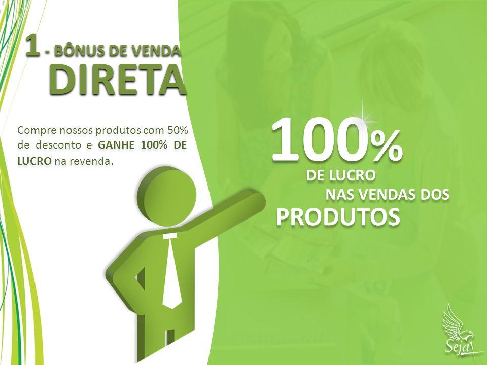 1 - BÔNUS DE VENDA DIRETA 100 % DE LUCRO NAS VENDAS DOS PRODUTOS Compre nossos produtos com 50% de desconto e GANHE 100% DE LUCRO na revenda. Compre n