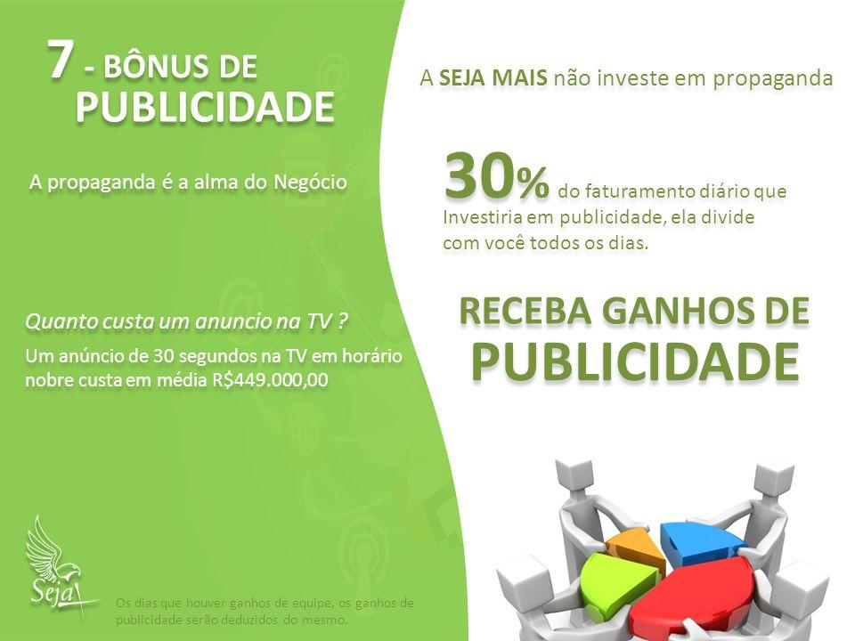 7 - BÔNUS DE PUBLICIDADE A propaganda é a alma do Negócio Quanto custa um anuncio na TV ? Um anúncio de 30 segundos na TV em horário nobre custa em mé