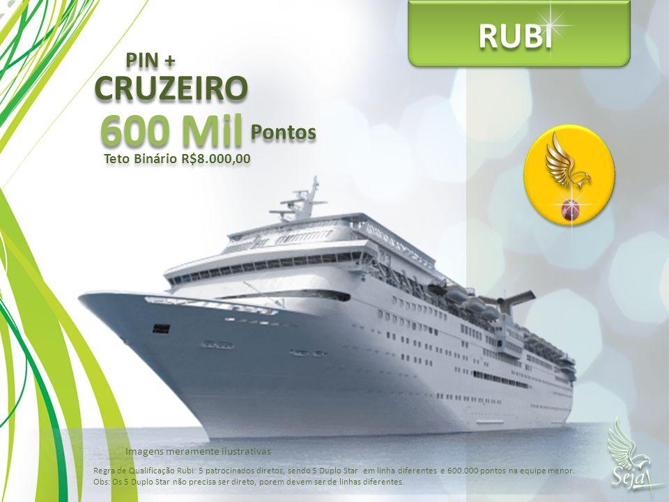 RUBI 600 Mil Pontos Teto Binário R$8.000,00 PIN + CRUZEIRO Regra de Qualificação Rubi: 5 patrocinados diretos, sendo 5 Duplo Star em linha diferentes
