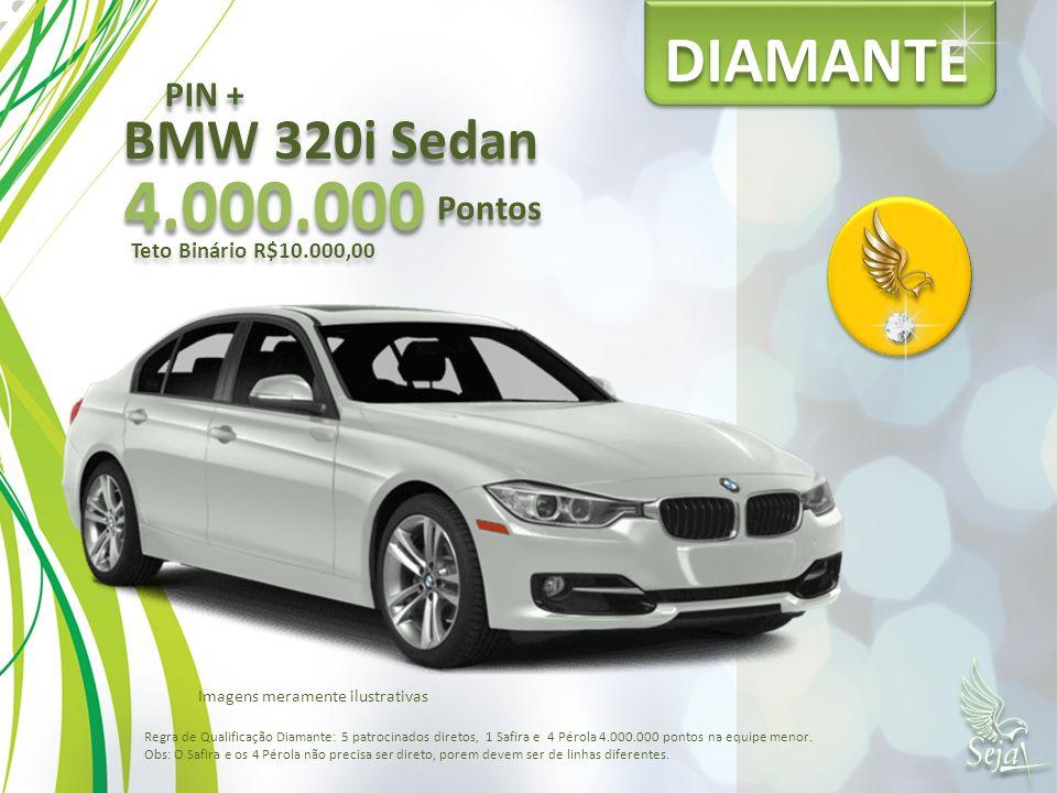 DIAMANTE BMW 320i Sedan 4.000.000 Pontos Teto Binário R$10.000,00 PIN + Regra de Qualificação Diamante: 5 patrocinados diretos, 1 Safira e 4 Pérola 4.