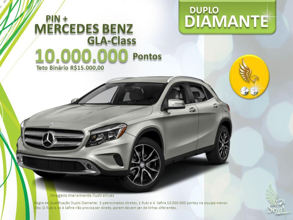 DIAMANTE DUPLO MERCEDES BENZ 10.000.000 Pontos Teto Binário R$15.000,00 GLA-Class PIN + Regra de Qualificação Duplo Diamante: 5 patrocinados diretos,