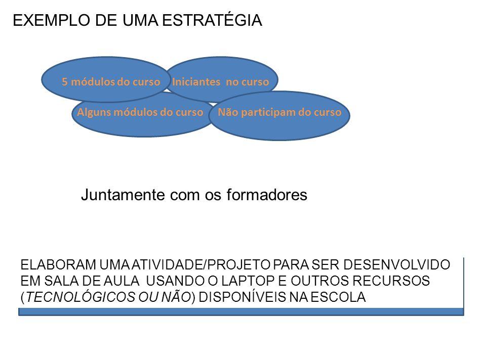 Alguns módulos do curso Iniciantes no curso Não participam do curso 5 módulos do curso EXEMPLO DE UMA ESTRATÉGIA Juntamente com os formadores ELABORAM UMA ATIVIDADE/PROJETO PARA SER DESENVOLVIDO EM SALA DE AULA USANDO O LAPTOP E OUTROS RECURSOS (TECNOLÓGICOS OU NÃO) DISPONÍVEIS NA ESCOLA