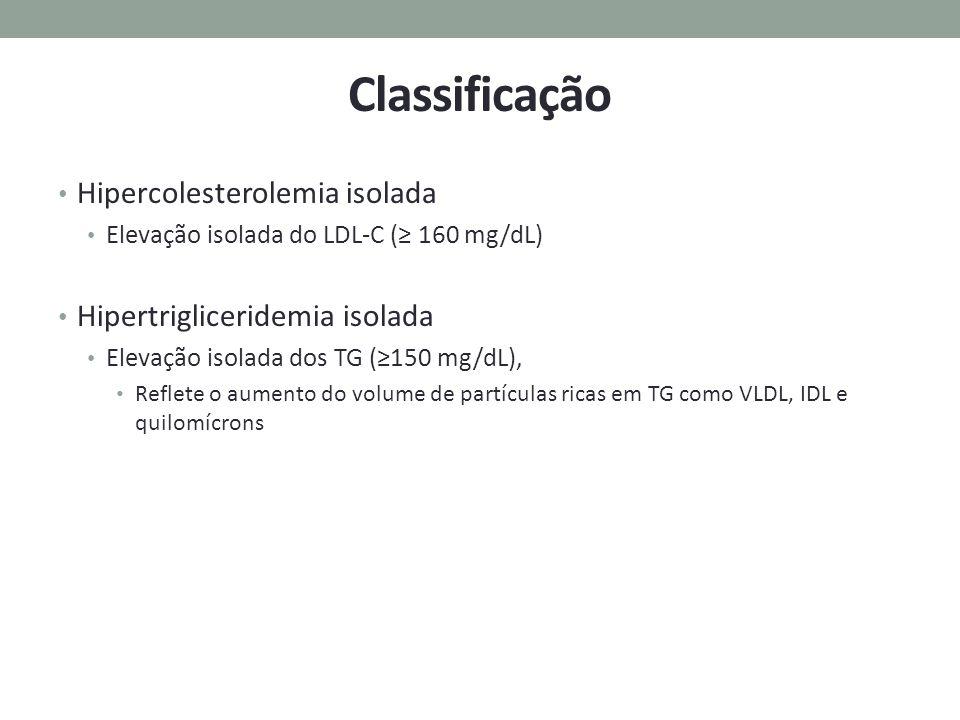 Classificação Hipercolesterolemia isolada Elevação isolada do LDL-C (≥ 160 mg/dL) Hipertrigliceridemia isolada Elevação isolada dos TG (≥150 mg/dL), R