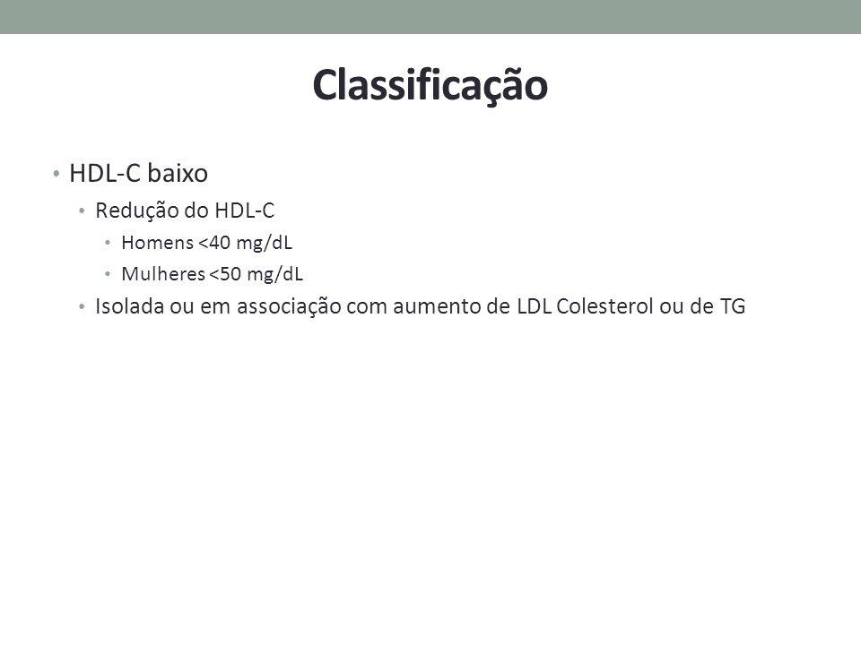Classificação HDL-C baixo Redução do HDL-C Homens <40 mg/dL Mulheres <50 mg/dL Isolada ou em associação com aumento de LDL Colesterol ou de TG