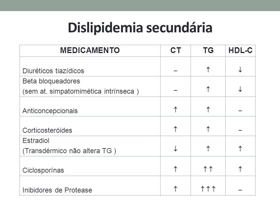 Dislipidemia secundária MEDICAMENTOCTTGHDL-C Diuréticos tiazídicos –  Beta bloqueadores (sem at. simpatomimética intrínseca ) –  Anticoncepcionais