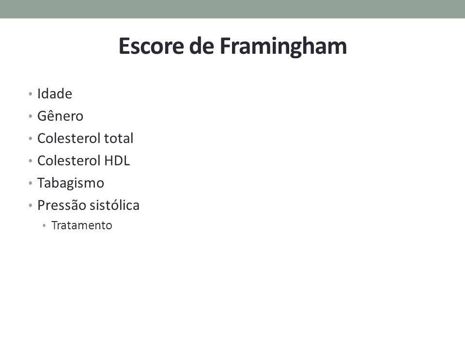 Escore de Framingham Idade Gênero Colesterol total Colesterol HDL Tabagismo Pressão sistólica Tratamento