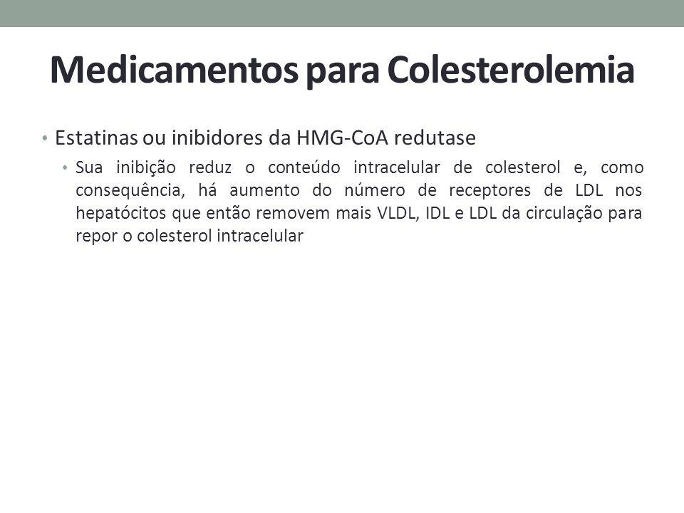 Medicamentos para Colesterolemia Estatinas ou inibidores da HMG-CoA redutase Sua inibição reduz o conteúdo intracelular de colesterol e, como consequê