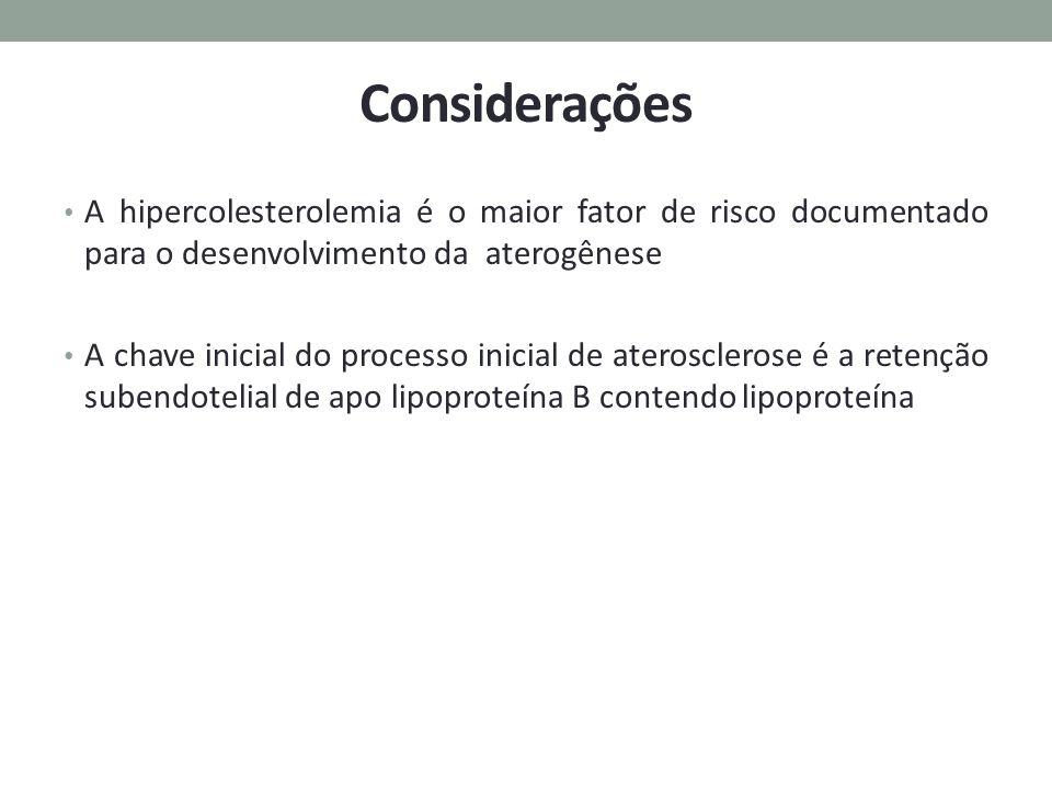 Considerações A hipercolesterolemia é o maior fator de risco documentado para o desenvolvimento da aterogênese A chave inicial do processo inicial de