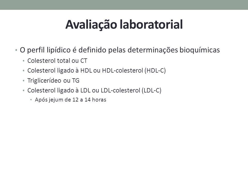 Avaliação laboratorial O perfil lipídico é definido pelas determinações bioquímicas Colesterol total ou CT Colesterol ligado à HDL ou HDL-colesterol (