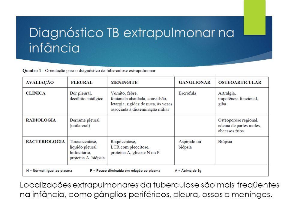Resultado de imagem para tuberculose na infancia