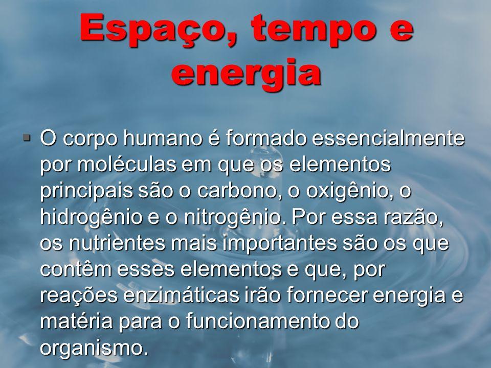 Espaço, tempo e energia  O corpo humano é formado essencialmente por moléculas em que os elementos principais são o carbono, o oxigênio, o hidrogênio e o nitrogênio.