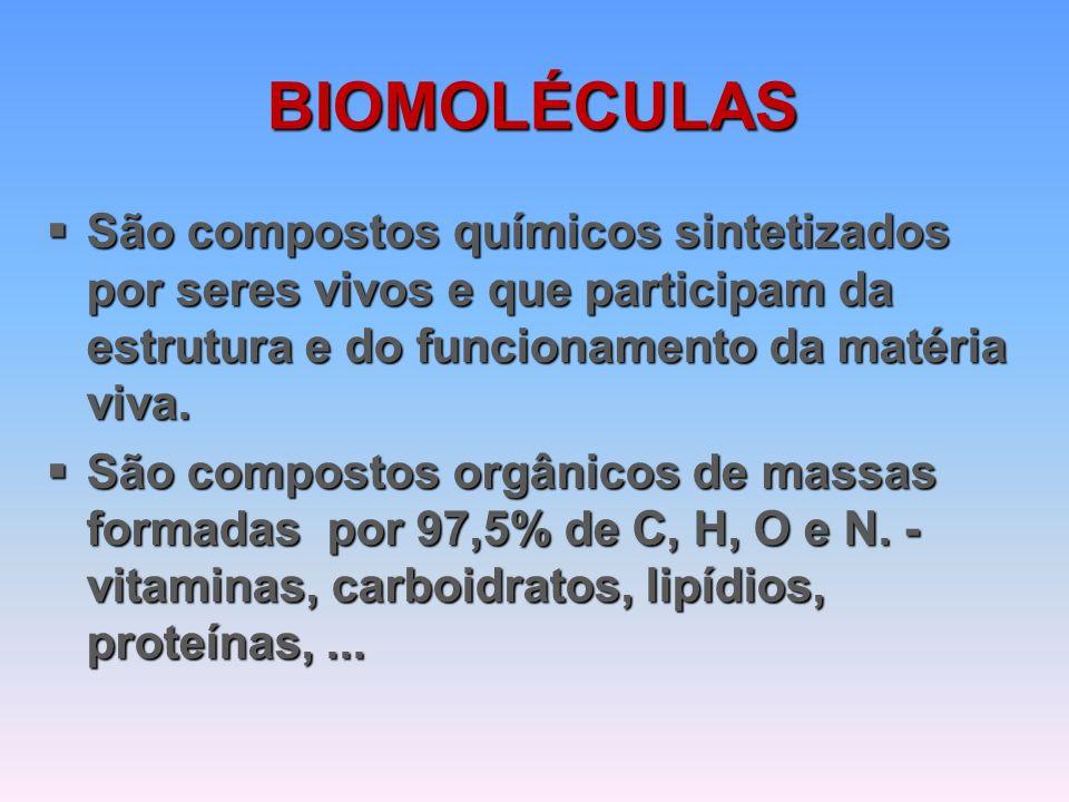 BIOMOLÉCULAS  São compostos químicos sintetizados por seres vivos e que participam da estrutura e do funcionamento da matéria viva.