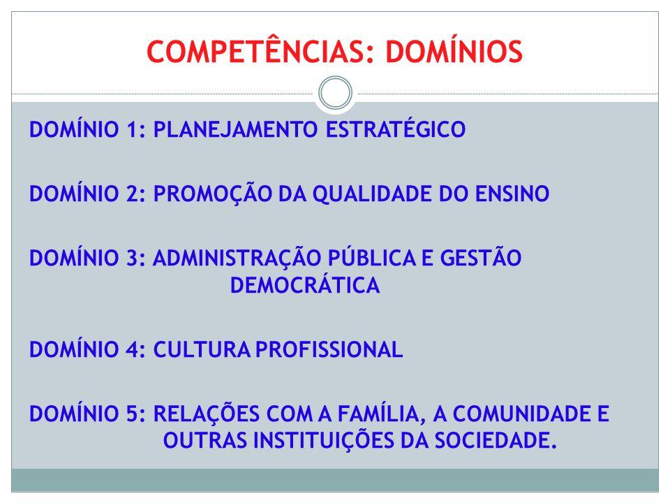 COMPETÊNCIAS: DOMÍNIOS DOMÍNIO 1: PLANEJAMENTO ESTRATÉGICO DOMÍNIO 2: PROMOÇÃO DA QUALIDADE DO ENSINO DOMÍNIO 3: ADMINISTRAÇÃO PÚBLICA E GESTÃO DEMOCR