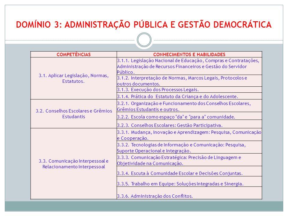DOMÍNIO 3: ADMINISTRAÇÃO PÚBLICA E GESTÃO DEMOCRÁTICA COMPETÊNCIASCONHECIMENTOS E HABILIDADES 3.1. Aplicar Legislação, Normas, Estatutos. 3.1.1. Legis