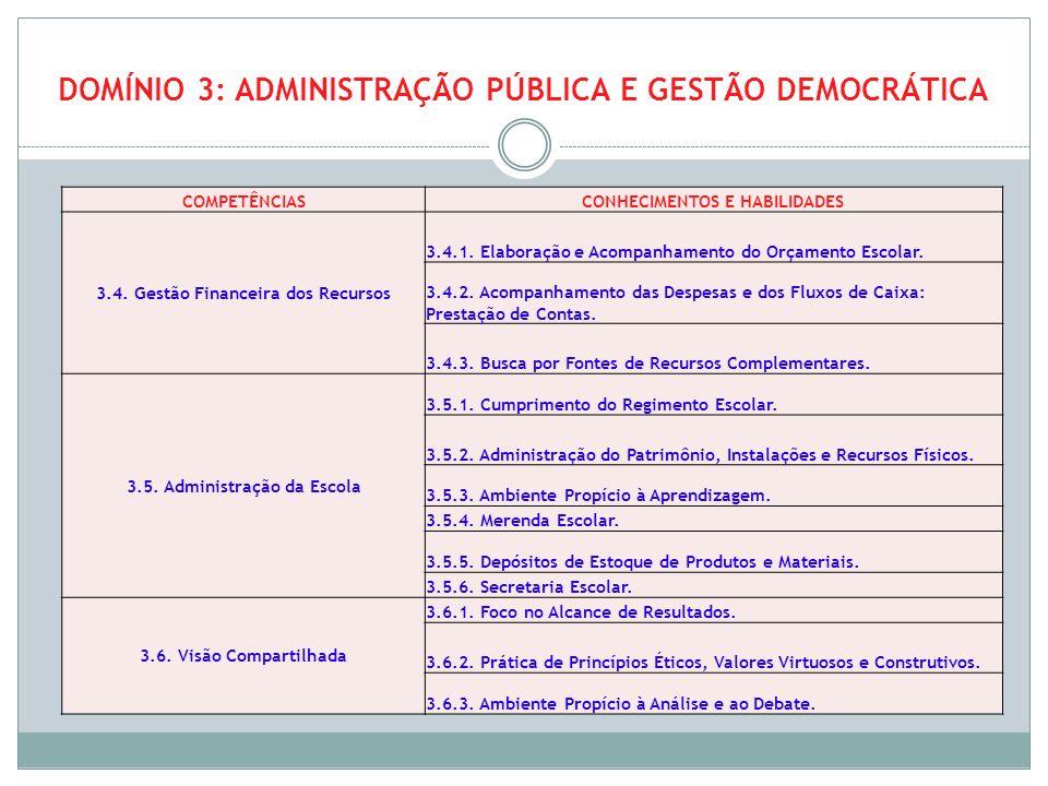 DOMÍNIO 3: ADMINISTRAÇÃO PÚBLICA E GESTÃO DEMOCRÁTICA COMPETÊNCIASCONHECIMENTOS E HABILIDADES 3.4. Gestão Financeira dos Recursos 3.4.1. Elaboração e
