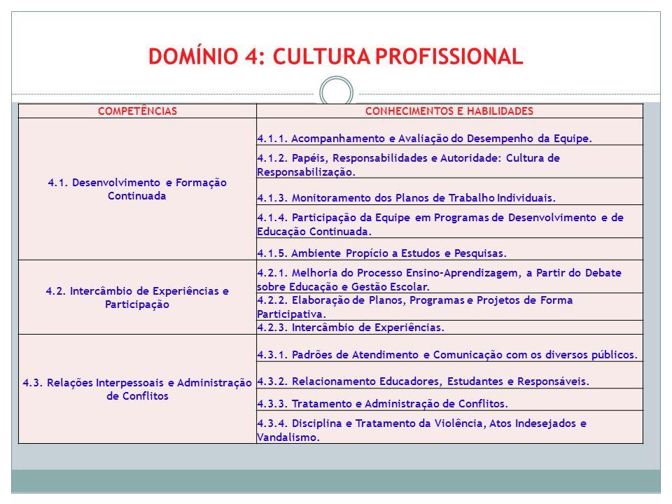 DOMÍNIO 4: CULTURA PROFISSIONAL COMPETÊNCIASCONHECIMENTOS E HABILIDADES 4.1. Desenvolvimento e Formação Continuada 4.1.1. Acompanhamento e Avaliação d