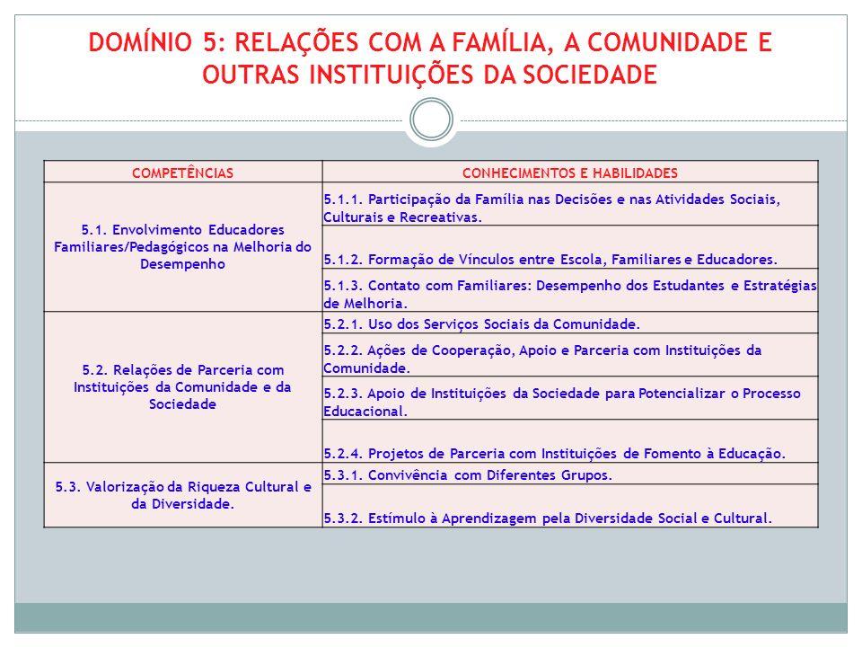 DOMÍNIO 5: RELAÇÕES COM A FAMÍLIA, A COMUNIDADE E OUTRAS INSTITUIÇÕES DA SOCIEDADE COMPETÊNCIASCONHECIMENTOS E HABILIDADES 5.1. Envolvimento Educadore