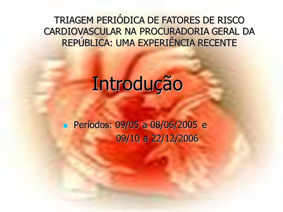 Introdução Períodos: 09/05 a 08/06/2005 e Períodos: 09/05 a 08/06/2005 e 09/10 a 22/12/2006 09/10 a 22/12/2006 TRIAGEM PERIÓDICA DE FATORES DE RISCO CARDIOVASCULAR NA PROCURADORIA GERAL DA REPÚBLICA: UMA EXPERIÊNCIA RECENTE