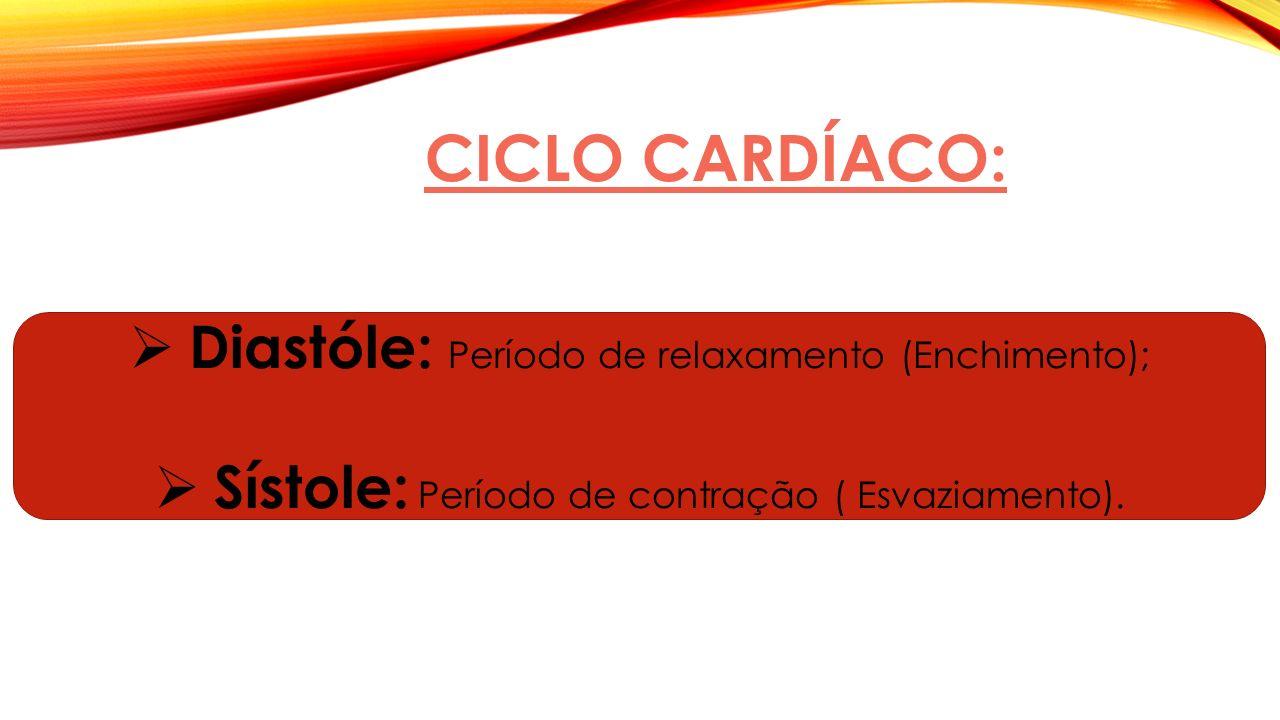 CICLO CARDÍACO:  Diastóle: Período de relaxamento (Enchimento);  Sístole: Período de contração ( Esvaziamento).