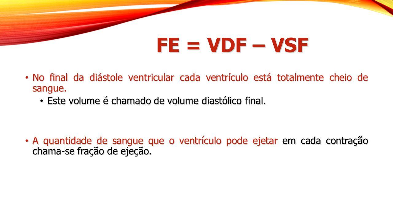 FE = VDF – VSF No final da diástole ventricular cada ventrículo está totalmente cheio de sangue. No final da diástole ventricular cada ventrículo está