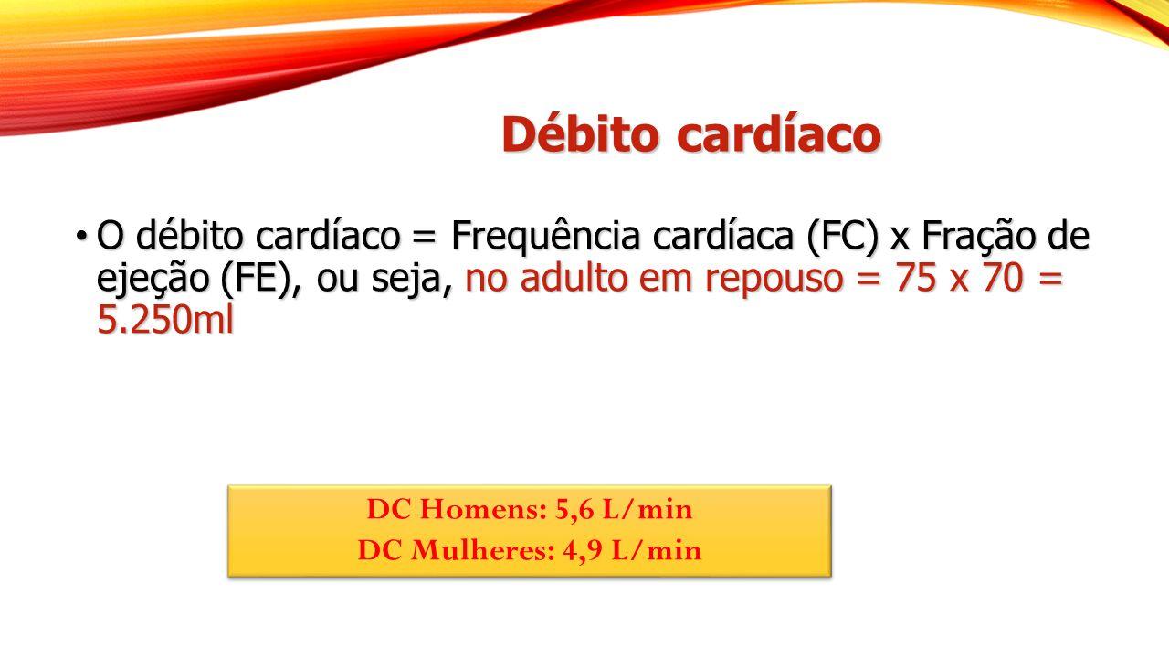 Débito cardíaco O débito cardíaco = Frequência cardíaca (FC) x Fração de ejeção (FE), ou seja, no adulto em repouso = 75 x 70 = 5.250ml O débito cardíaco = Frequência cardíaca (FC) x Fração de ejeção (FE), ou seja, no adulto em repouso = 75 x 70 = 5.250ml DC Homens: 5,6 L/min DC Mulheres: 4,9 L/min DC Homens: 5,6 L/min DC Mulheres: 4,9 L/min