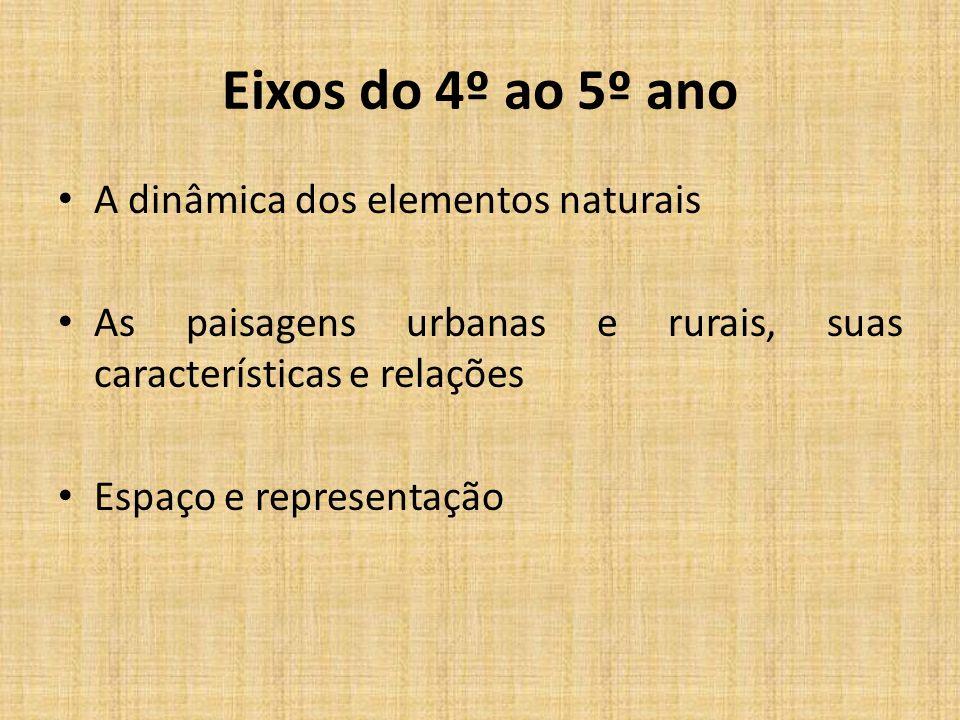 Eixos do 4º ao 5º ano A dinâmica dos elementos naturais As paisagens urbanas e rurais, suas características e relações Espaço e representação