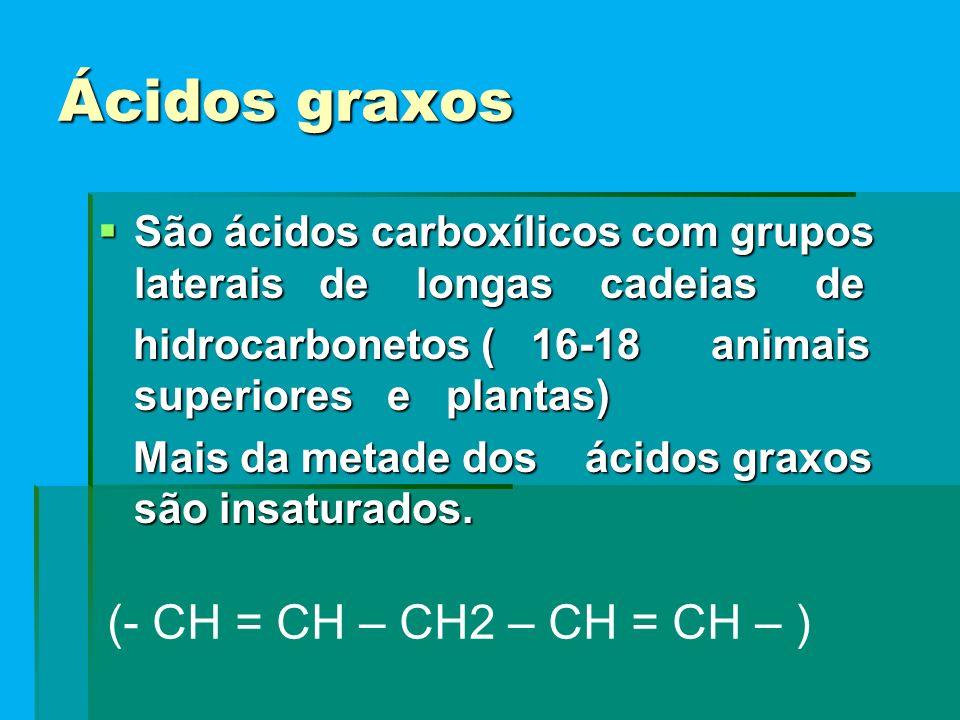 Ácidos graxos  São ácidos carboxílicos com grupos laterais de longas cadeias de hidrocarbonetos ( 16-18 animais superiores e plantas) hidrocarbonetos ( 16-18 animais superiores e plantas) Mais da metade dos ácidos graxos são insaturados.