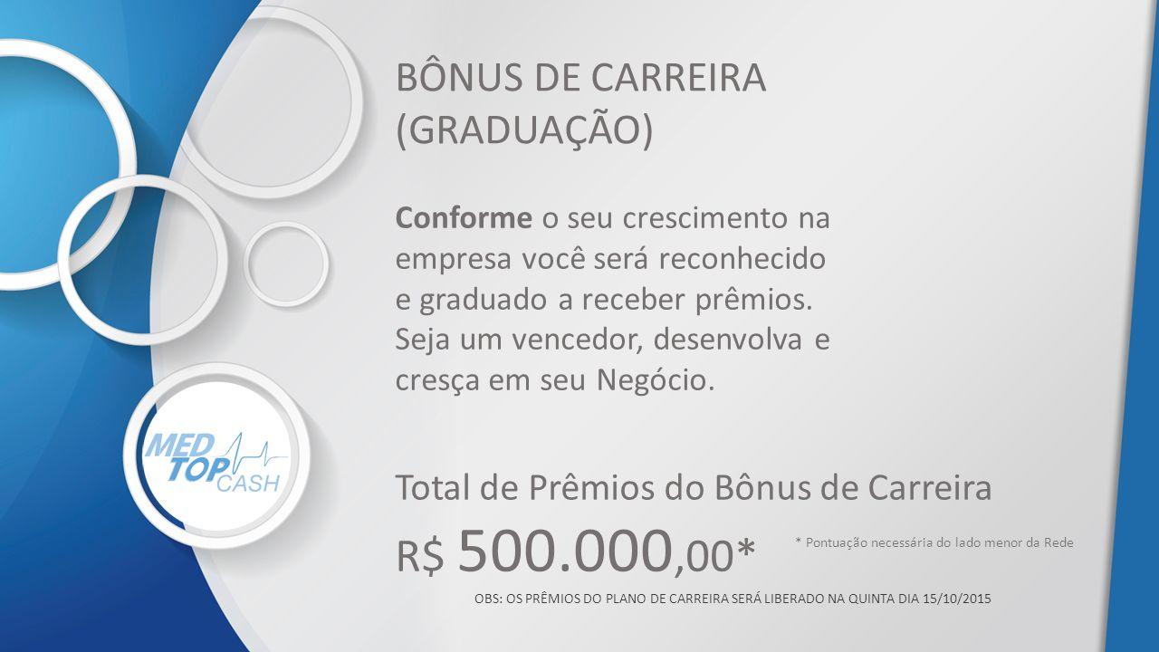BÔNUS DE CARREIRA (GRADUAÇÃO) Conforme o seu crescimento na empresa você será reconhecido e graduado a receber prêmios. Seja um vencedor, desenvolva e