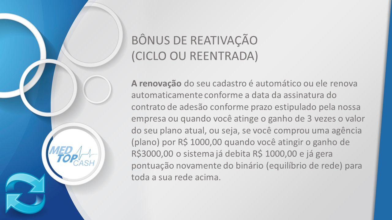 BÔNUS DE REATIVAÇÃO (CICLO OU REENTRADA) A renovação do seu cadastro é automático ou ele renova automaticamente conforme a data da assinatura do contr