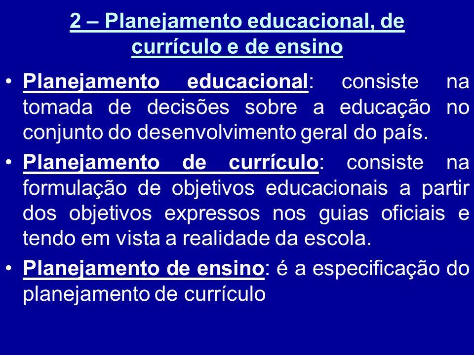 3 – Etapas do planejamento de ensino Conhecimento da realidade Elaboração do plano Execução do plano Aperfeiçoamento do plano