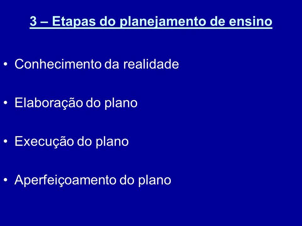 4 – Componentes básicos do planejamento de ensino Objetivos Conteúdo Procedimentos de ensino Humanos Materiais Recursos Avaliação
