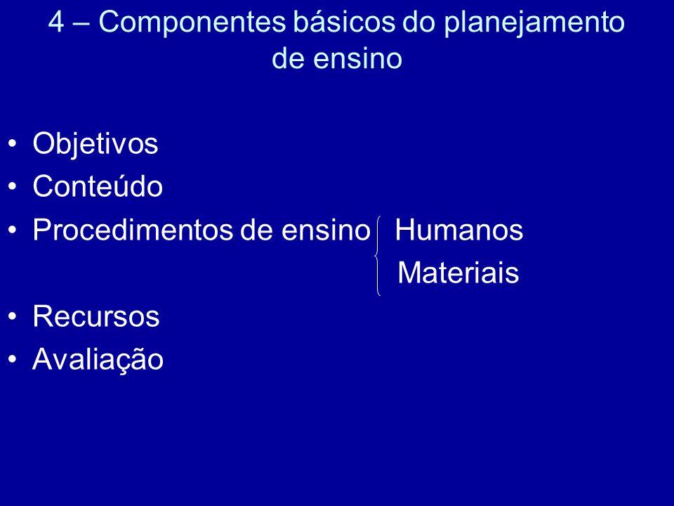 5 – Tipos de planejamento de ensino Planejamento de curso Planejamento de Unidade Planejamento de aula