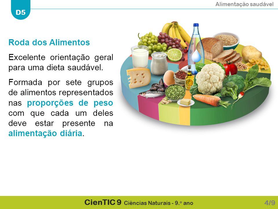 Alimentação saudável D5 CienTIC 9 Ciências Naturais - 9. o ano Roda dos Alimentos Excelente orientação geral para uma dieta saudável. Formada por sete
