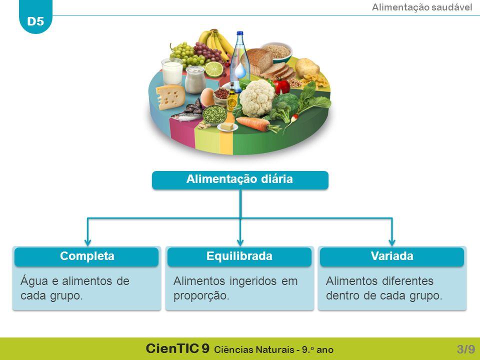 Alimentação saudável D5 CienTIC 9 Ciências Naturais - 9. o ano 3/9 Alimentação diária Água e alimentos de cada grupo. Completa Alimentos ingeridos em