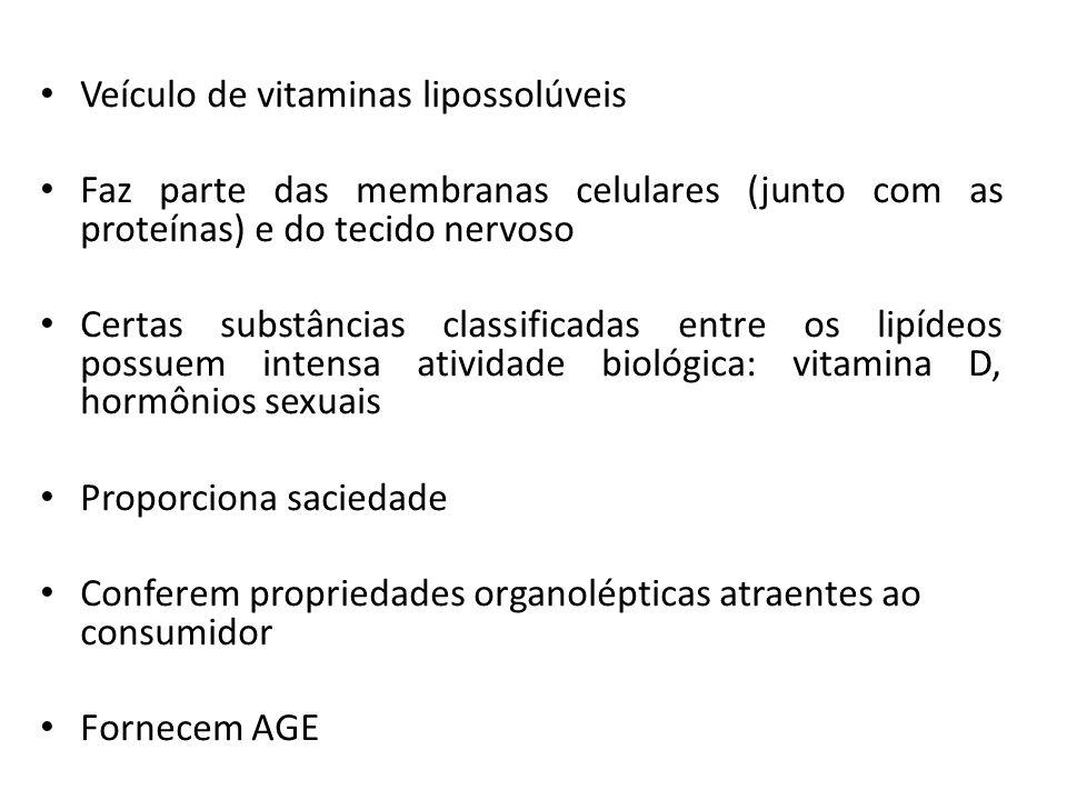 Digestão, absorção e metabolismo ÓrgãoEnzimaAção Boca-Mastigação e insalivação.
