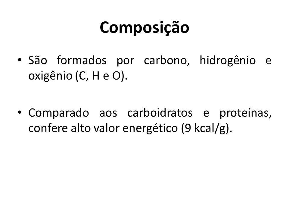 Ácidos Graxos (AG) São as unidades estruturais dos lipídeos (unidades básicas) Os ácidos graxos se diferenciam: a)Pelo tamanho da cadeia de carbono: curta: menos de 6 carbonos média: de 6 a 12 carbonos longa: 12 ou mais carbonos