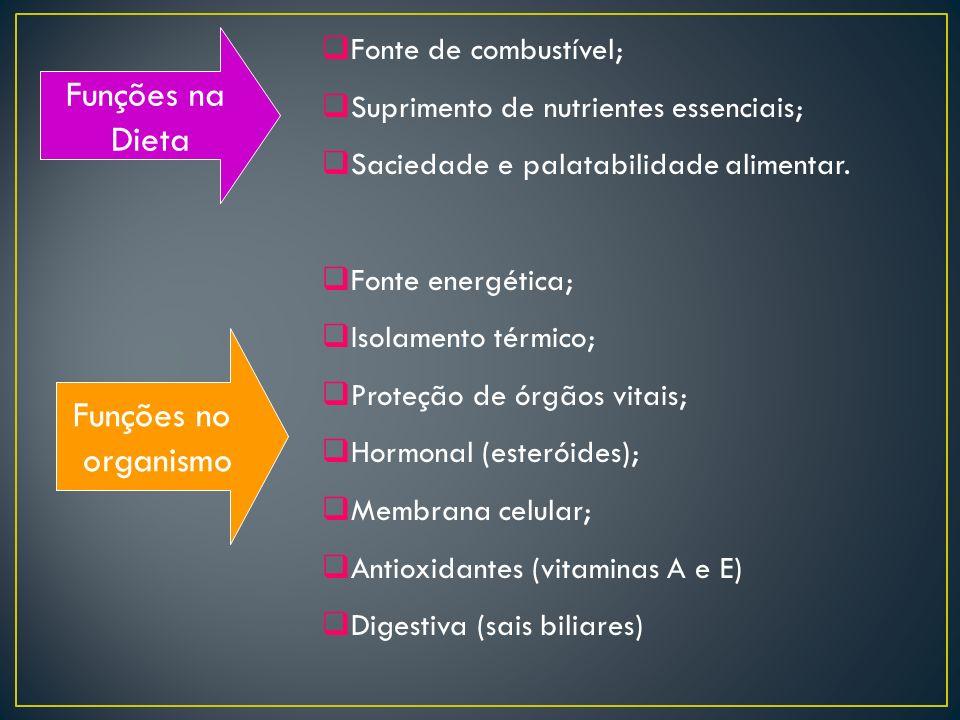 Funções na Dieta  Fonte de combustível;  Suprimento de nutrientes essenciais;  Saciedade e palatabilidade alimentar.  Fonte energética;  Isolamen